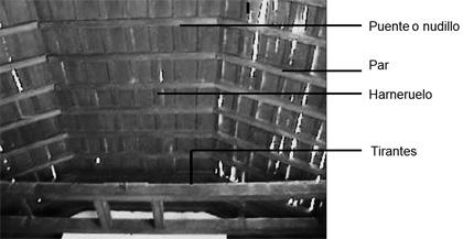 Estructuras de madera y muros de carga en Trinidad Cuba