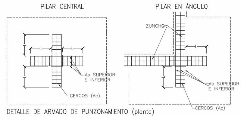 E-struc-punzonamiento-calculo-estructuras-03