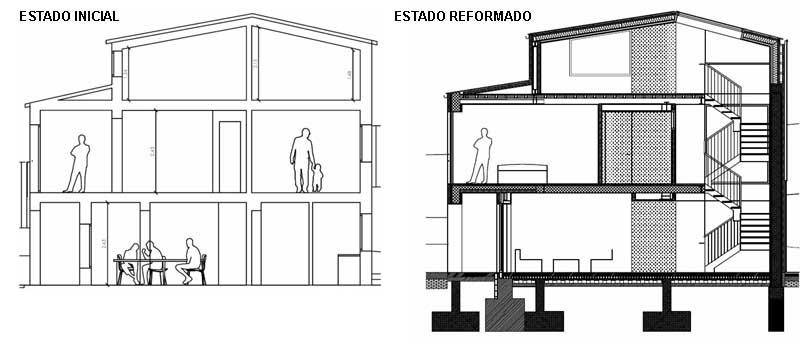 Desplazamiento y supresión de un pórtico en una vivienda unifamiliar