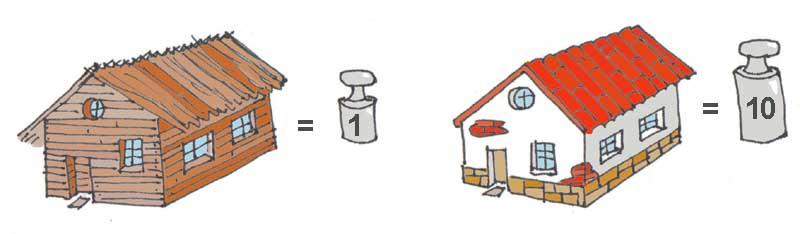 Por qué algunos edificios protegen de los huracanes