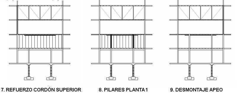 Sustitución de una cercha de acero por un pórtico de pilares y vigas