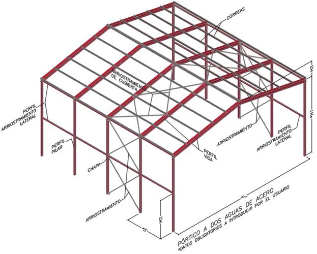 calcular arriostramientos porticos e-struc