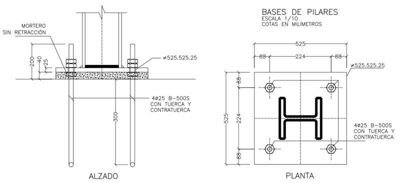 Función estructural de las placas de anclaje