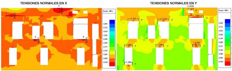 Proyecto de consolidación de un muro de carga a partir del estudio previo del mismo. Tensiones normales del muro