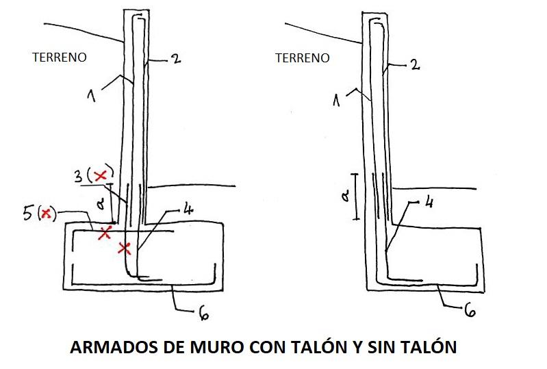 Esquema de cómo modificar el armado del muro de contención para eliminar el talón