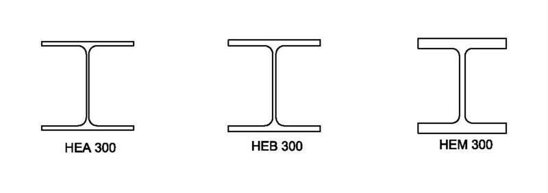 Diferencias entre los tipos de perfiles HEB, HEB y HEM