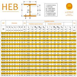 Cuadro propiedades de los perfiles de acero HEB