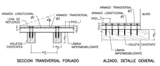 Los tornillos en el refuerzo de forjados de madera. Sección
