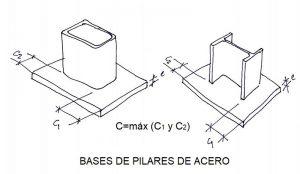 Dimensionado de bases de pilares e-struc